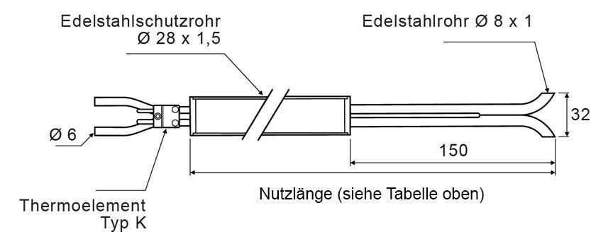Abmessungen Staurohr Typ S